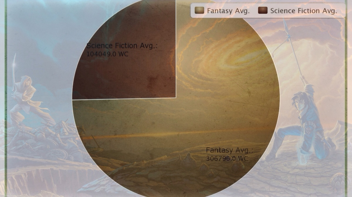 Fantasy vs Science Fiction: Which Books Are Longer?