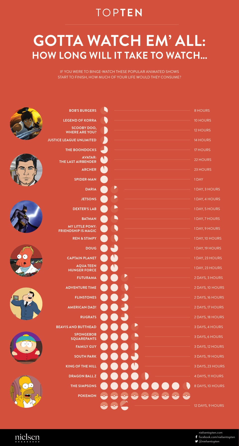 How Long Would it Take to Binge-Watch Your Favorite Animated