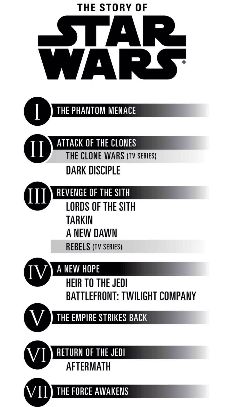 timeline and list of all canon star wars novels – geekritique